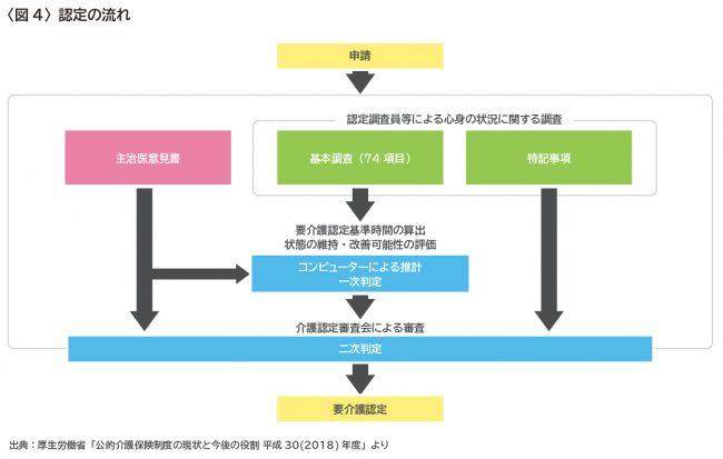 【アセットアドバンテージ】202006_介護保険いつから(図表依頼)_04