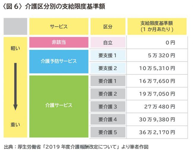 【アセットアドバンテージ】202006_介護保険いつから(図表依頼)_06