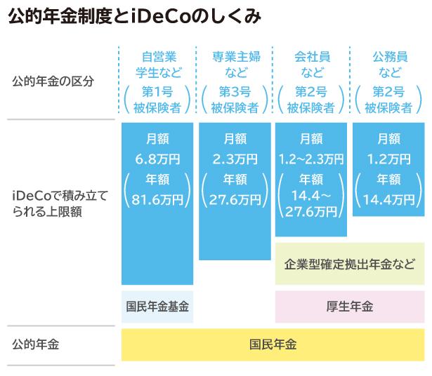 0203手取り20万円貯金_図表11